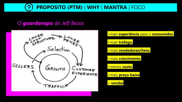 Guardanapo Jeff Bezos Amazon