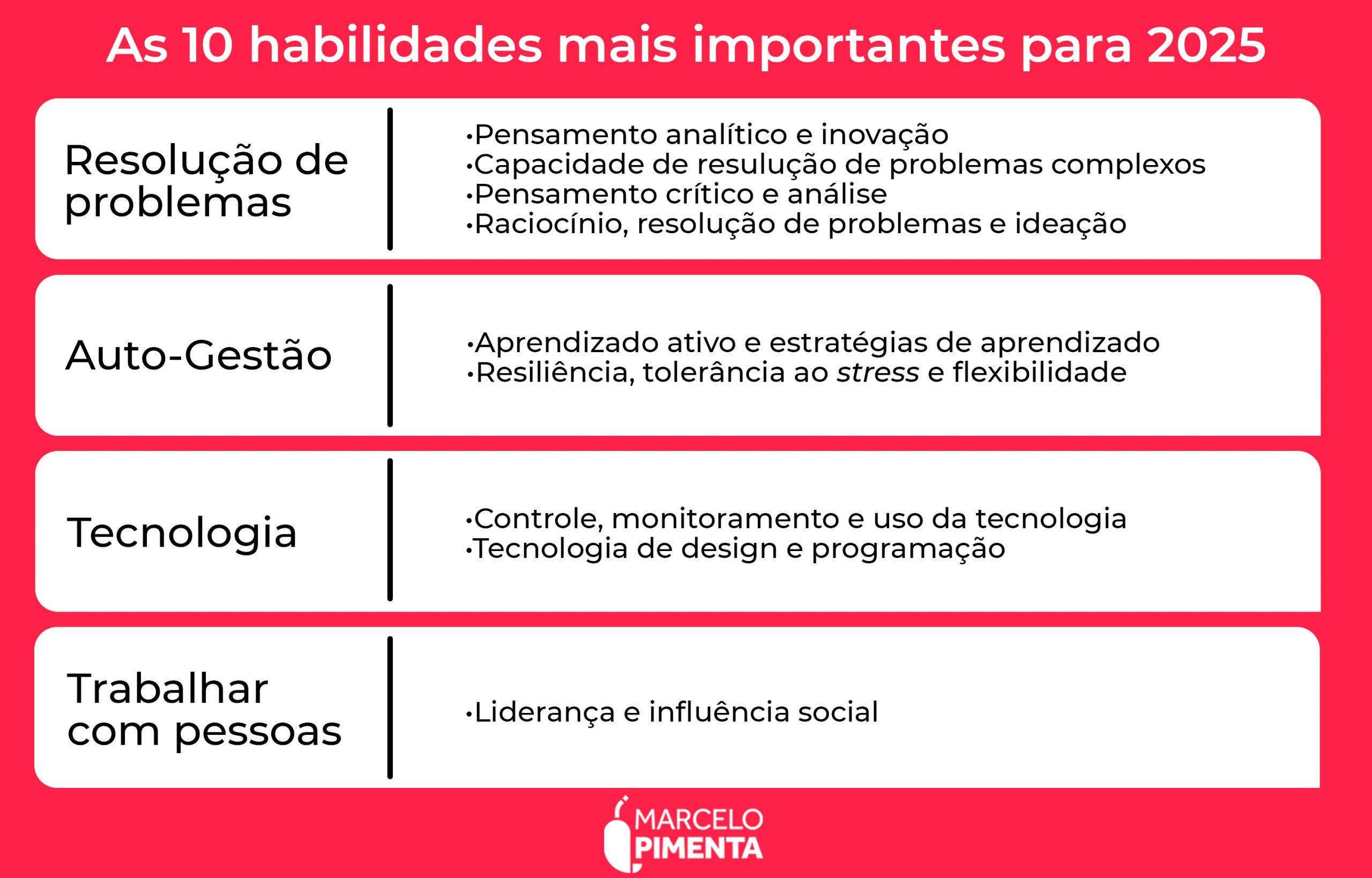 Marcelo Pimenta banner Blog-habilidades-para-o-futuro-2025