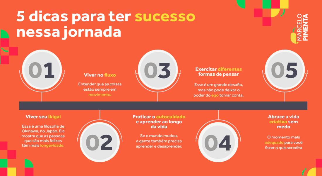 ressignificando o sucesso